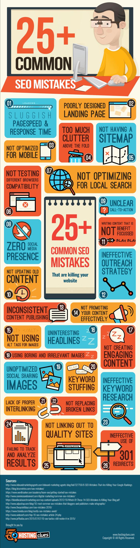 26 Common SEO Mistakes