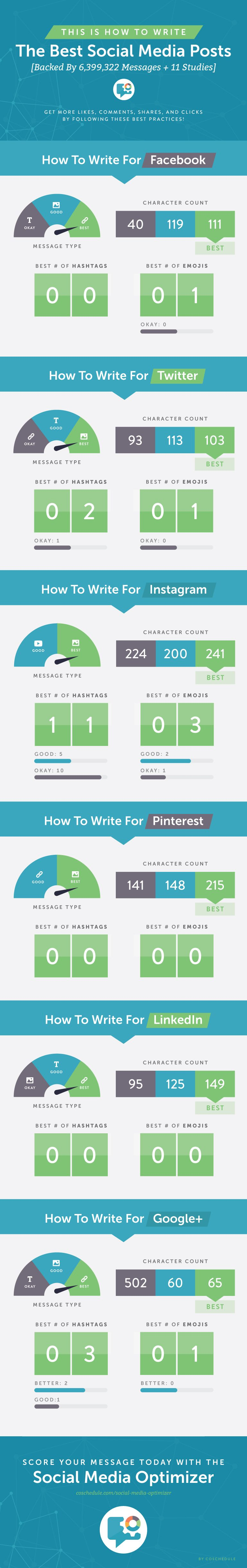 Social Media Posting Tips Infographic
