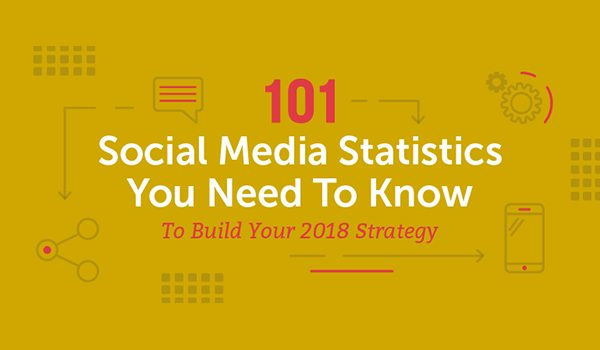 101 Stats to Guide Your Social Media Marketing Strategy in 2018 [Infographic]