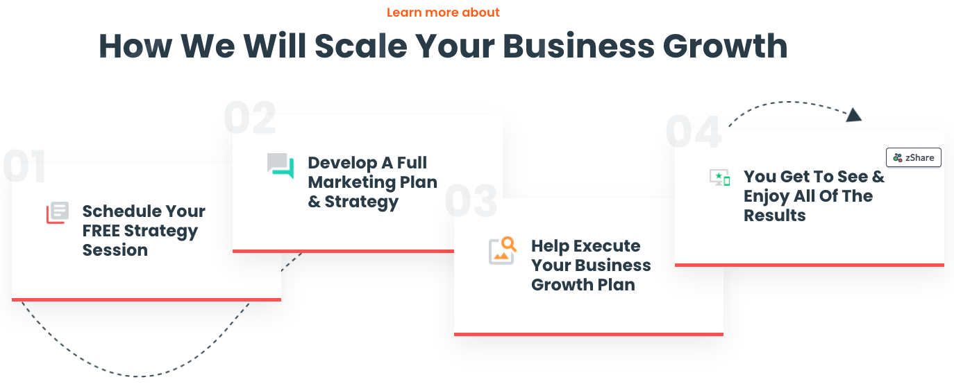 How we help your business to grow