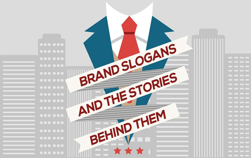 Brand Inspiration: 22 Famous Brand Slogans & the Stories Behind Them [Infographic]