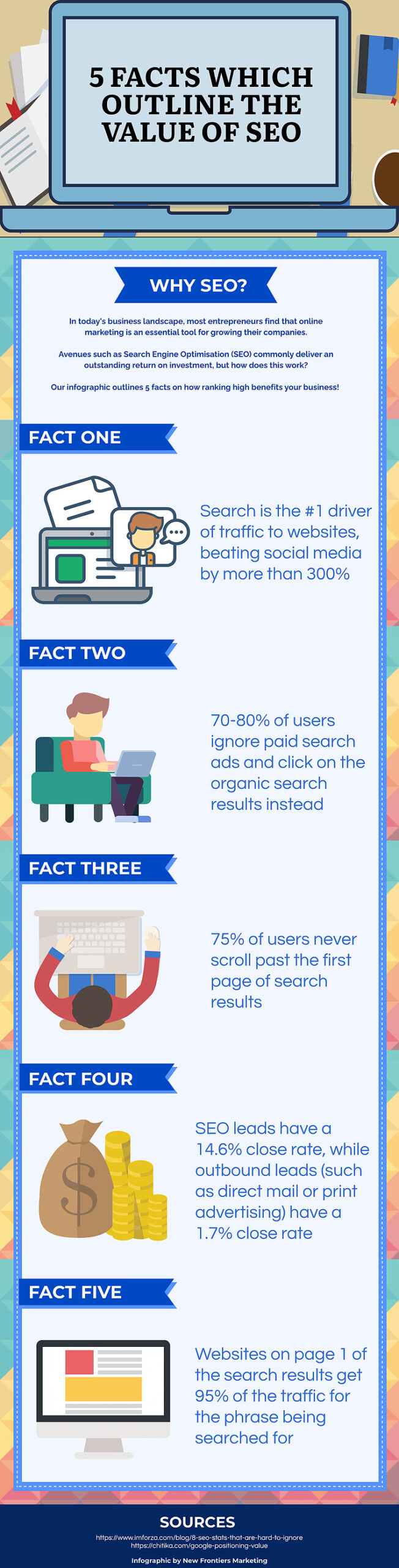 5 SEO Stats You Need to Know