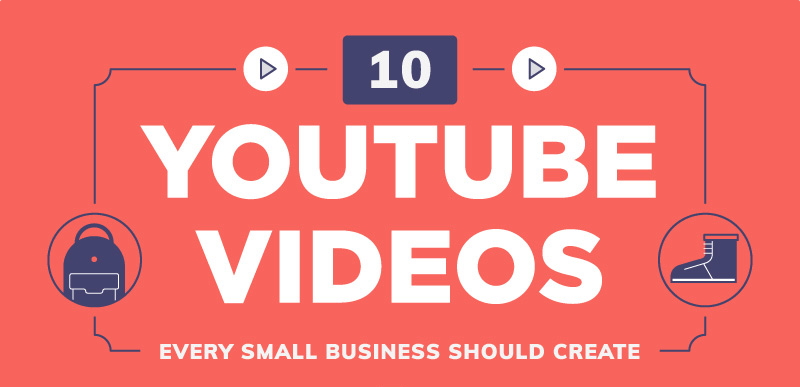 10 Types of YouTube Video To Create to Improve Your Online Presence [Infographic]